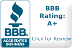 Wesley Heating & Cooling, Inc. BBB Business Review